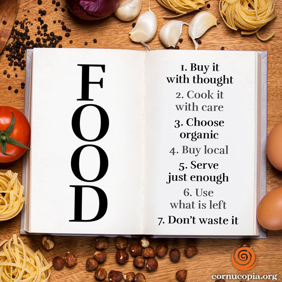 Food_CornucopiaInstituteInfoGraphic-website-FBsize
